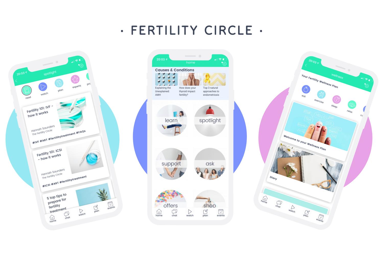 Fertility Circle is an app