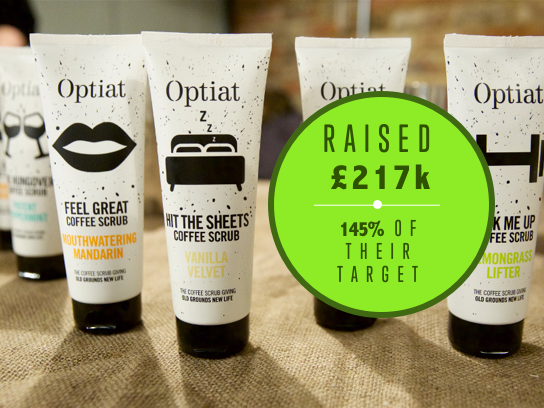 Sustainable skincare company Optiat crowdfunded over £200k after taking part in CrowdBoost.